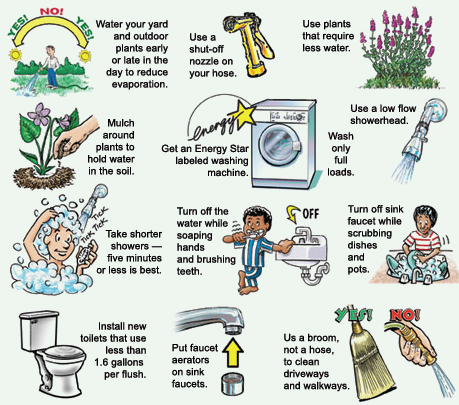 Cara Menghemat Listrik Mesin Cuci dan air