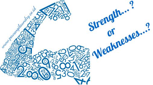 Mengetahui Kekuatan dan Kelemahan Bisnis